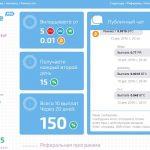 Chattie.pro — Платит, обзор и отзывы